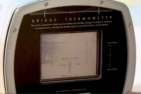 QUEST Lab: Bridge Thermometer