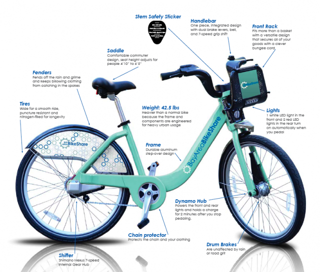 The one-size-fits-all bike has many features, including GPS tracking. (Bay Area Bike Share)
