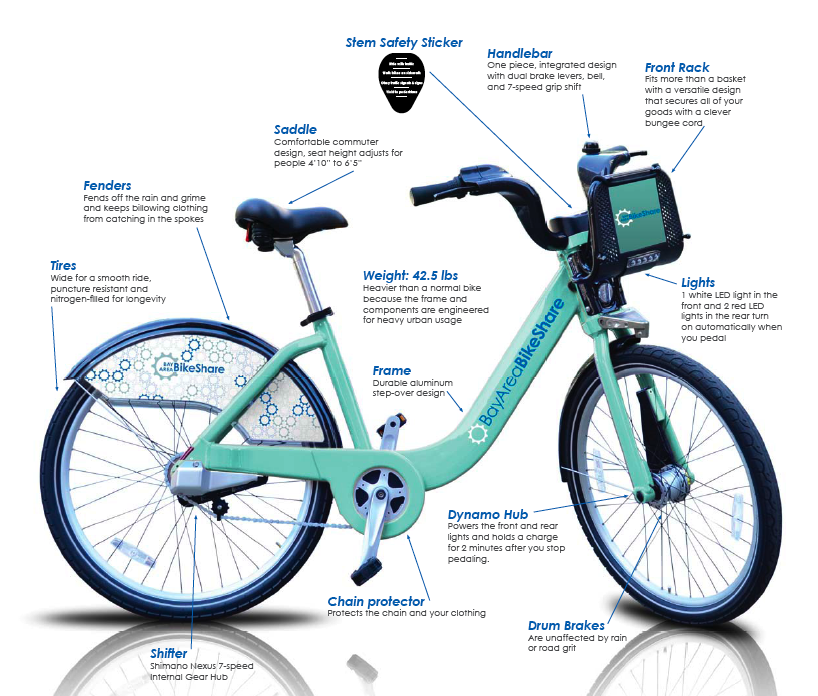 The one-size-fits-all bike will have many features, including GPS tracking. Photo: Bay Area Bike Share