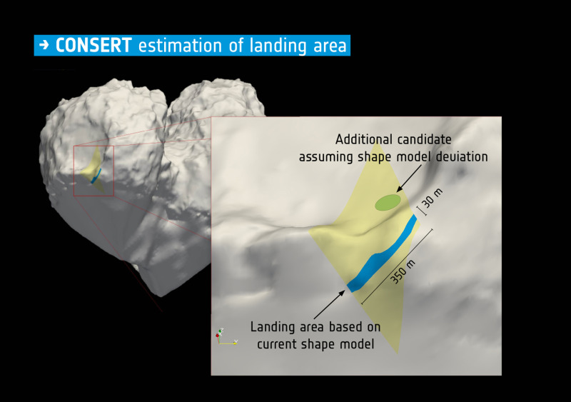 Philae's final landing site, estimated by CONSERT. (ESA/Rosetta/Philae/CONSERT)