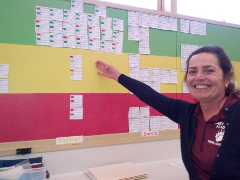Principal Sonia Aramburo tracks student test scores at Mary Chapa Academy in Greenfield, CA.