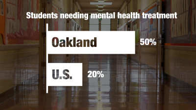 OUSD estimates that half of all Oakland students will need mental health treatment at some point during their school years. (KQED News)