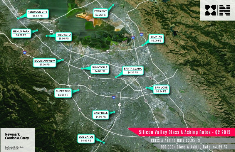 Going shopping for Class A office space in Silicon Valley? There's a wide range of geographic options, and prices.