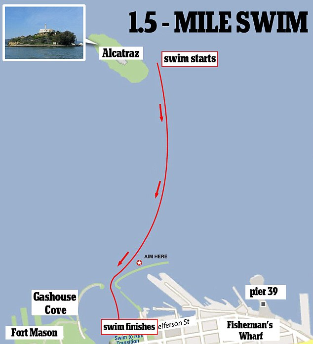 The race day and time was planned based on the tides. Swimmers were encouraged to aim left, lest they get swept past the entrance and get caught swimming in place against an unbeatable current.