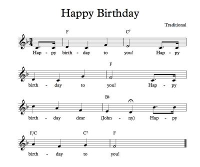 """Words and music to the song, """"Happy Birthday"""" -- also known as """"Happy Birthday to You."""""""