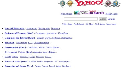 The Yahoo front page, early 1996. (Archive.org screen capture)