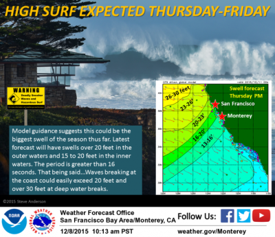 A high surf advisory from the National Weather Service in Monterey. (Click for larger image.)