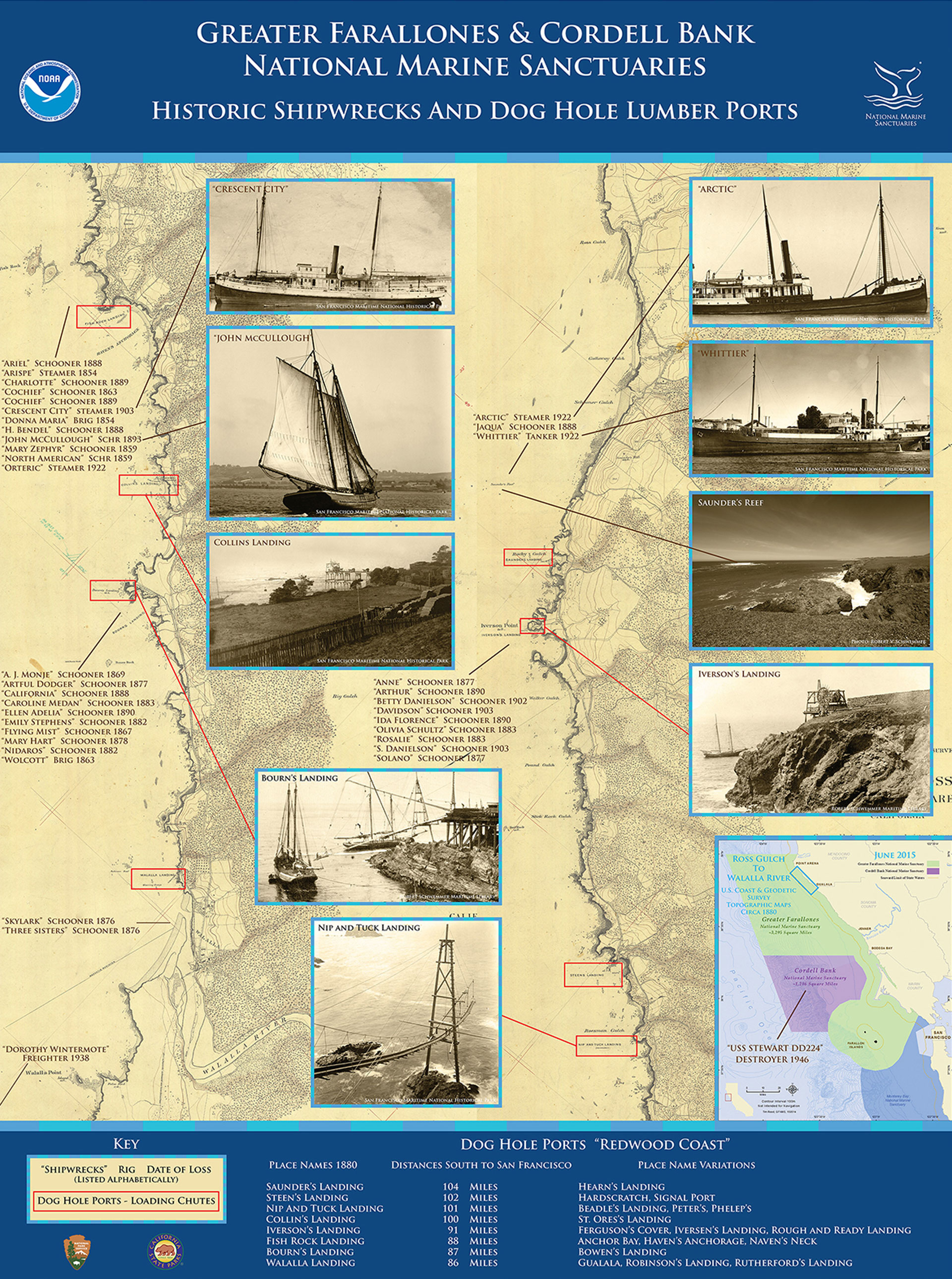 Exploring Historic Shipwrecks Along California's Redwood