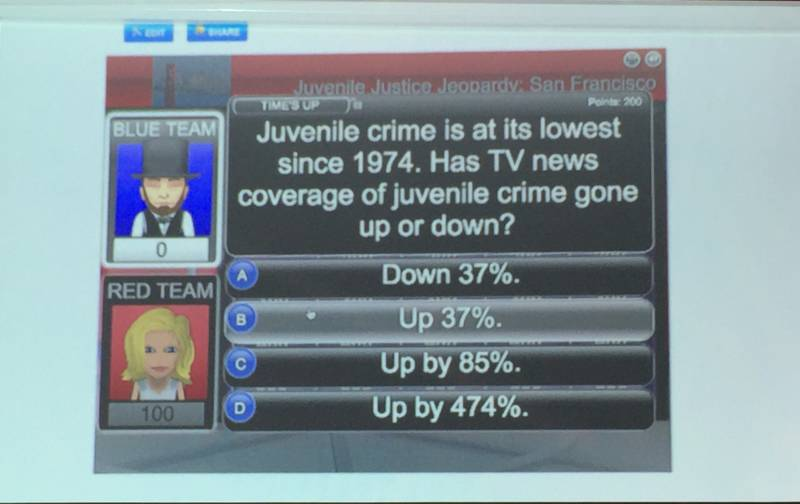 "A screenshot of ""Juvenile Justice Jeopardy,"" a game youth at the 3rd Street Youth Center & Clinic in San Francisco's Bayview neighborhood are playing while learning about the justice system."