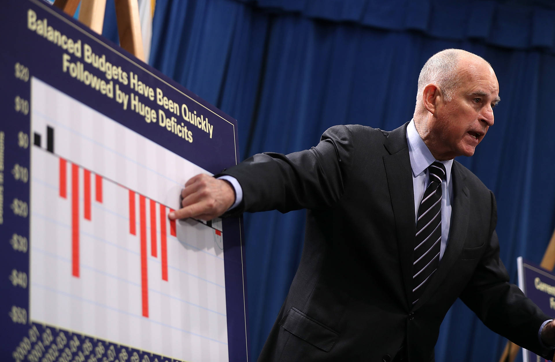 Gov. Jerry Brown speaks at a news conference where he revealed his revised budget on May 11, 2017, in Sacramento. Justin Sullivan/Getty Images