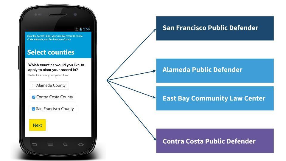 Hasil gambar untuk Mobile App Gives Felons a Fresh Start