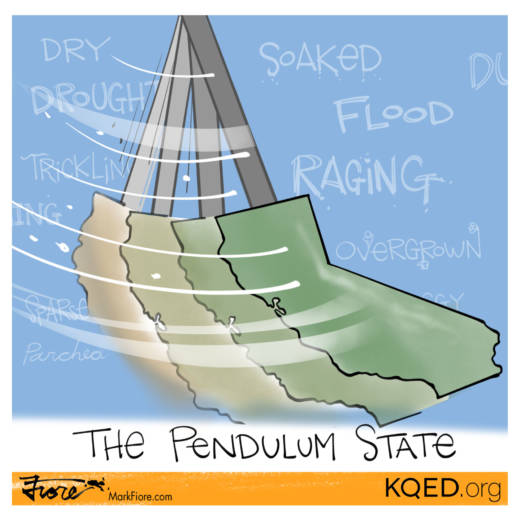 The Pendulum State by Mark Fiore
