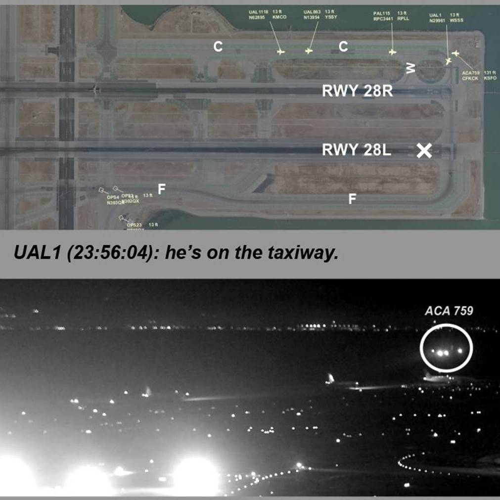 NTSB: Air Canada Jet Came Much Closer to Landing on Other Planes at SFO Than Thought