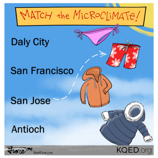Match the Microclimate by Mark Fiore