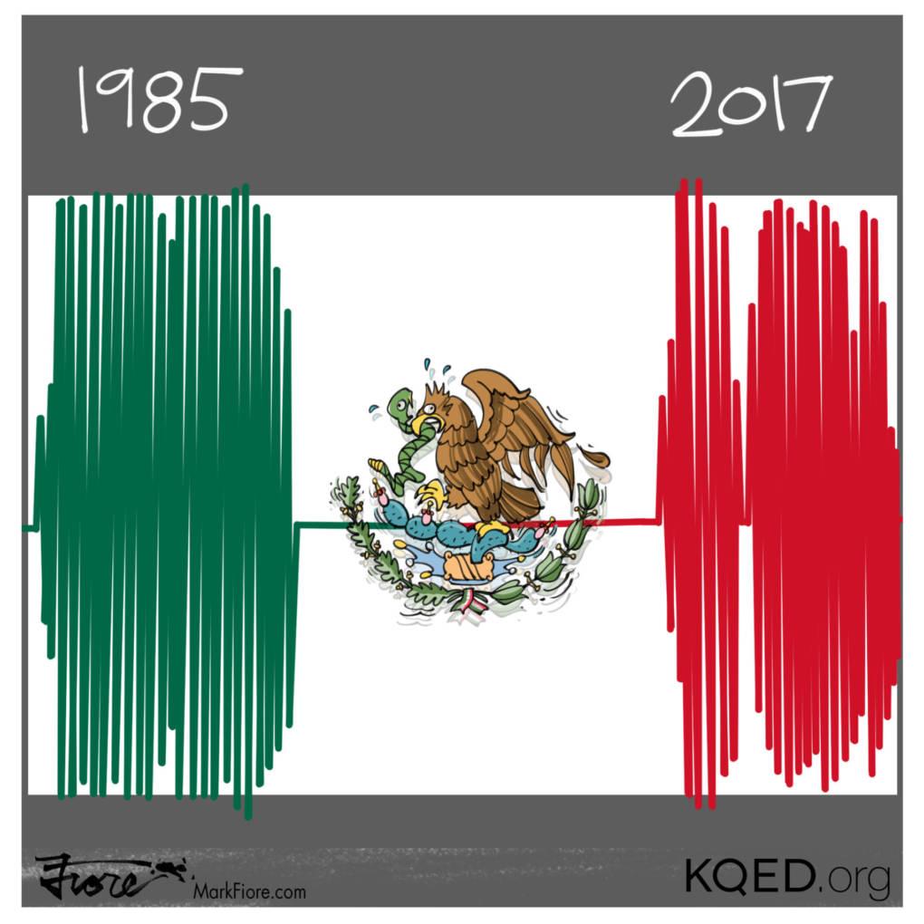 Fiore mexico