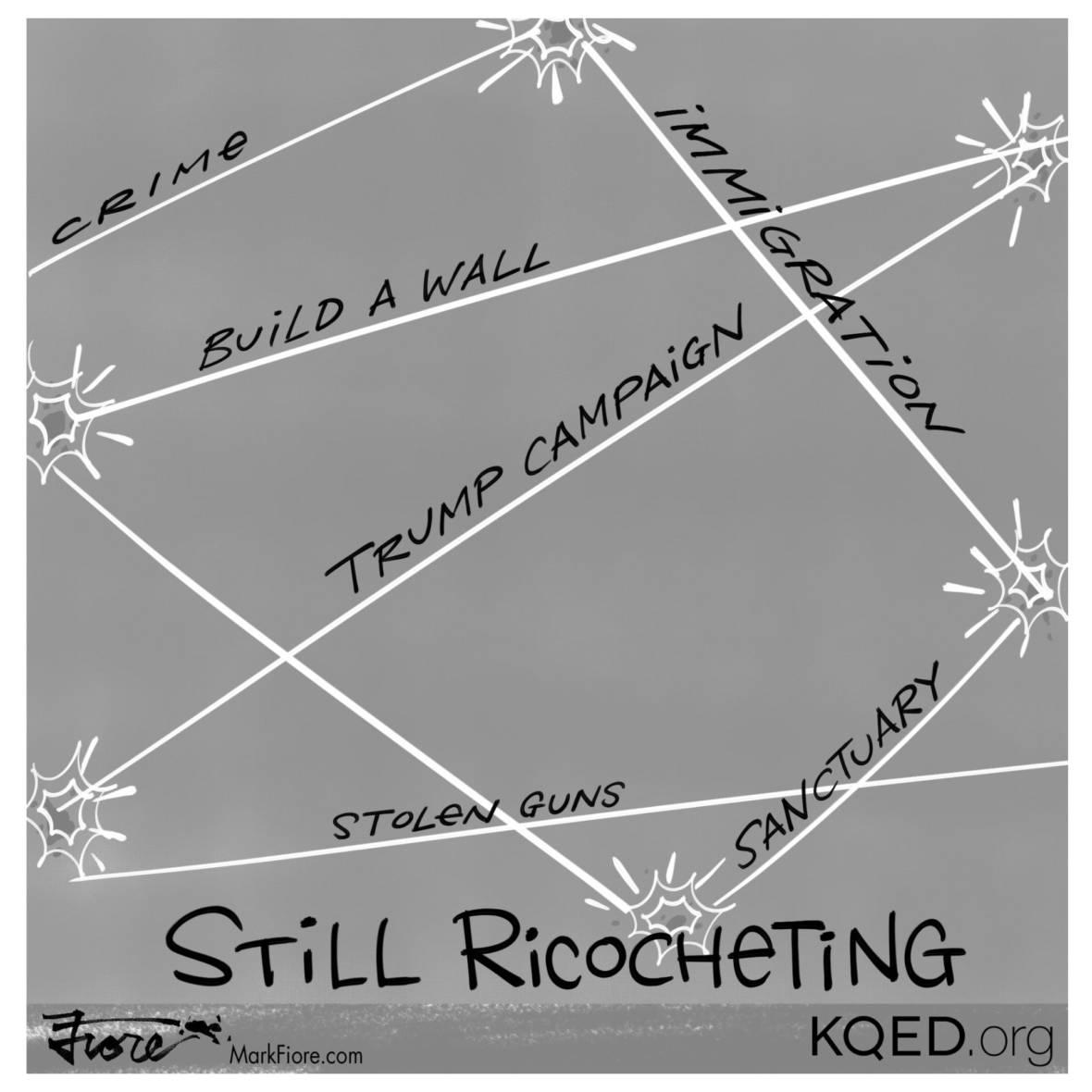 Still Ricocheting by Mark Fiore