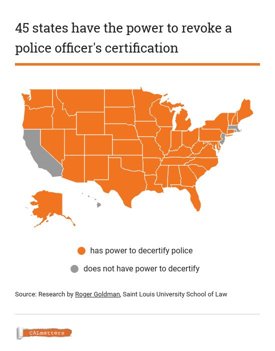 Why Does California Shield Police From Scrutiny More Than Many
