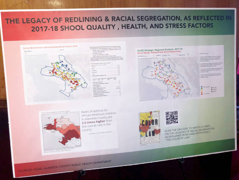 A display at the State of Black Education event traced the impact of redlining and racial segregation through to contemporary outcomes for black students.