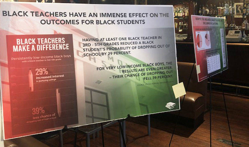 Posters on display at the State of Black Education event at Geoffrey's Inner Circle in downtown Oakland.