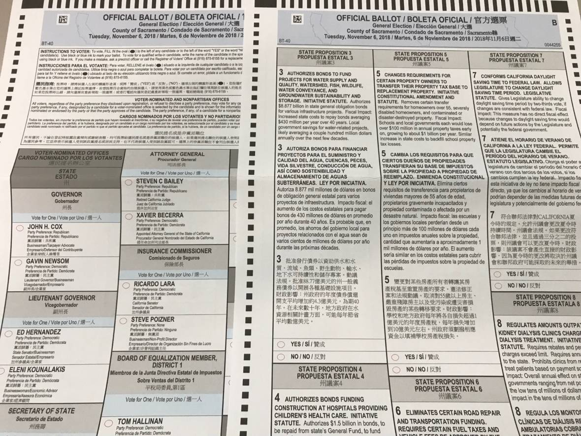 The New Normal in California's Direct Democracy Process: Ballot Measures as Leverage