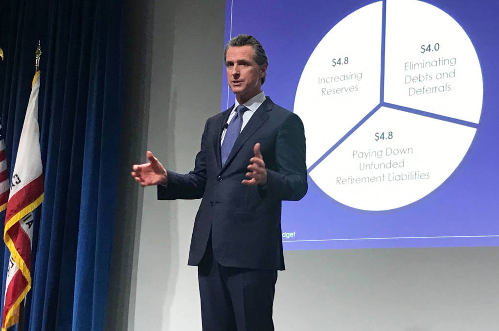 Poll: Californians Strongly Support Newsom's Budget Priorities