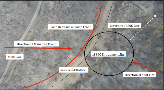 An illustration from the report of the site where the six firefighters were trapped on Aug. 19, 2018, during the Mendocino Complex Fire.