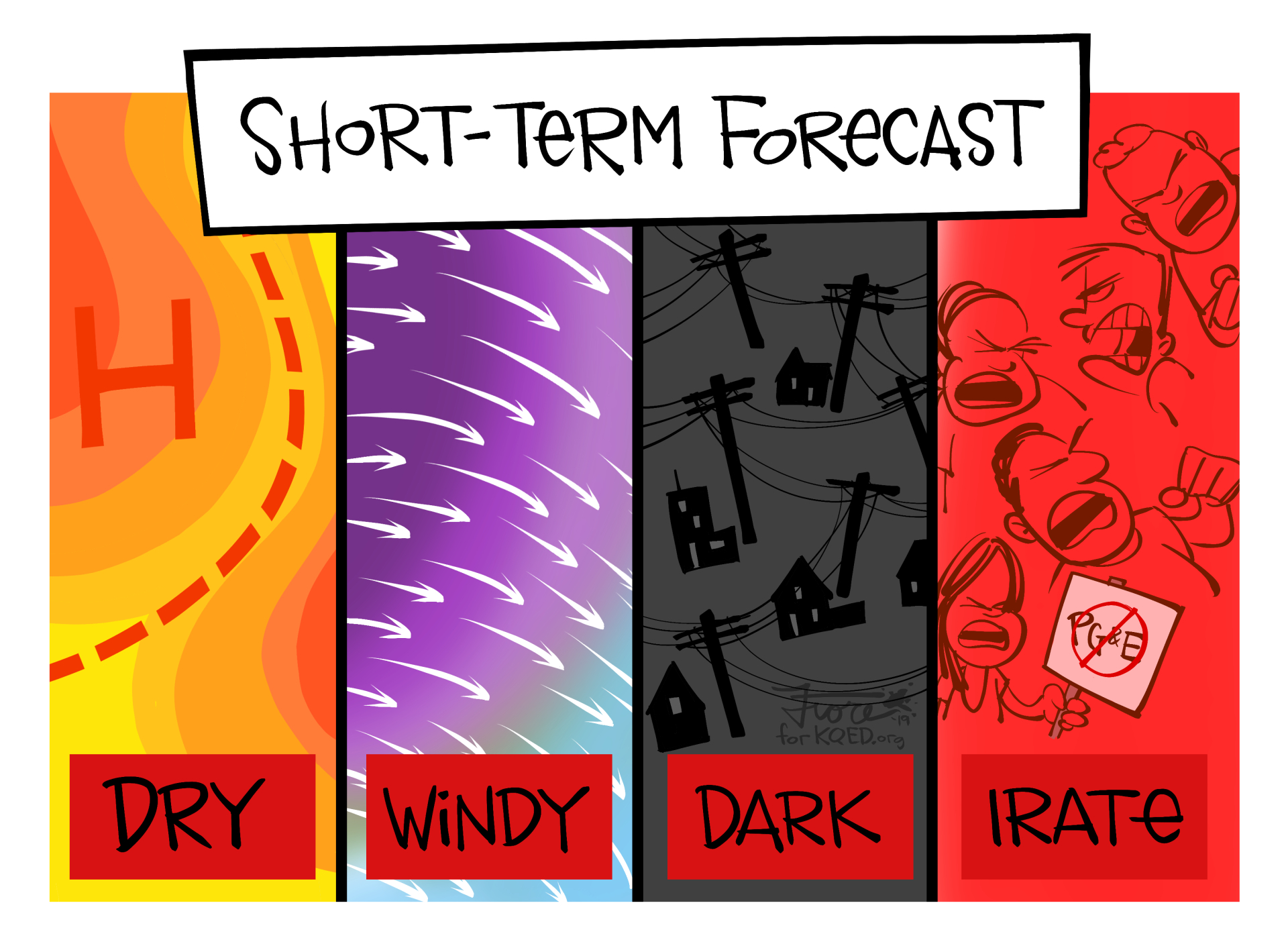 High Winds and Dark Times Forecast