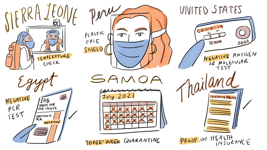 Cartoon versions of some of the restrictions one can expect when traveling to either Sierra Leone, Peru, the United States, Egypt, Samoa or Thailand.