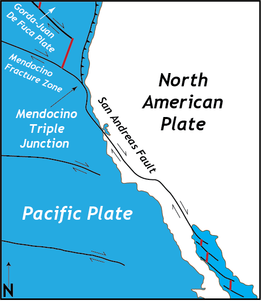 Figure showing how the three plates that make upt he Mendocino Triple Junction come together.