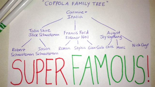 Keeping Up with the Coppolas: The Bay Area's Royal Family