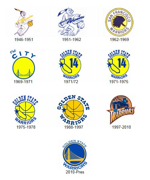 golden-state-warriors-historical-logo-nba-funny-photos