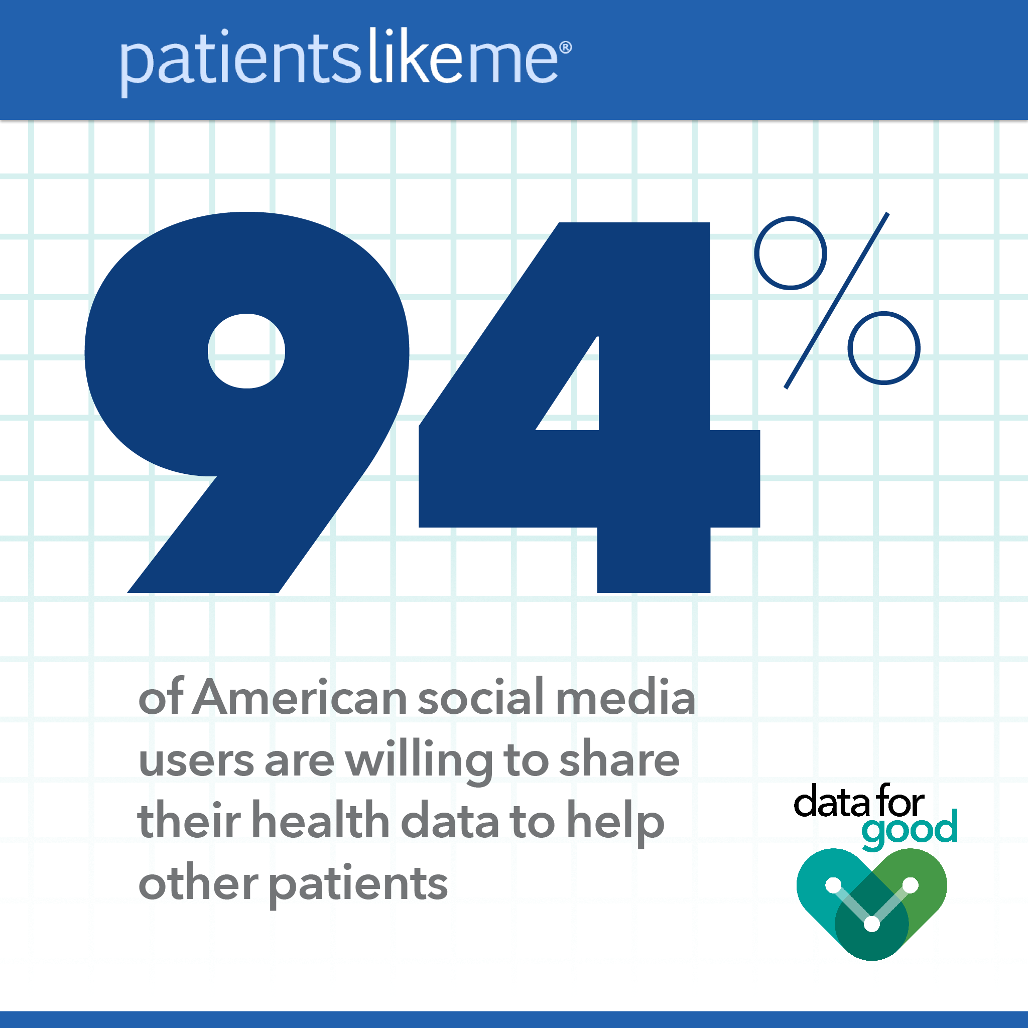 A graphic developed by PatientsLikeMe