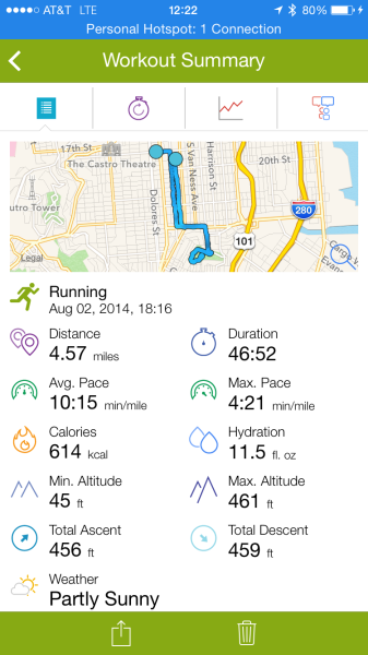 A workout summary using a free app called Endomondo