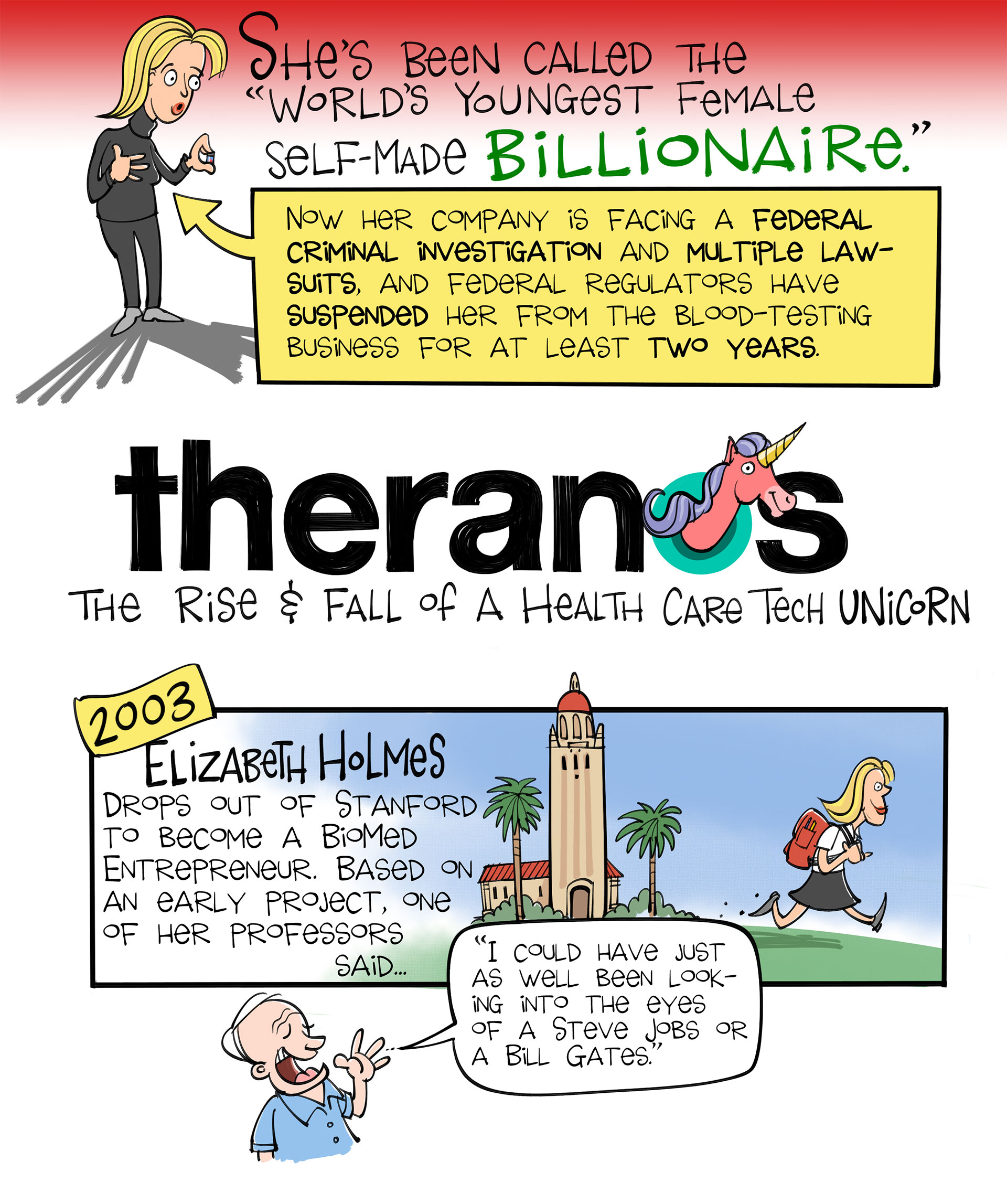 KQED_Theranos_01