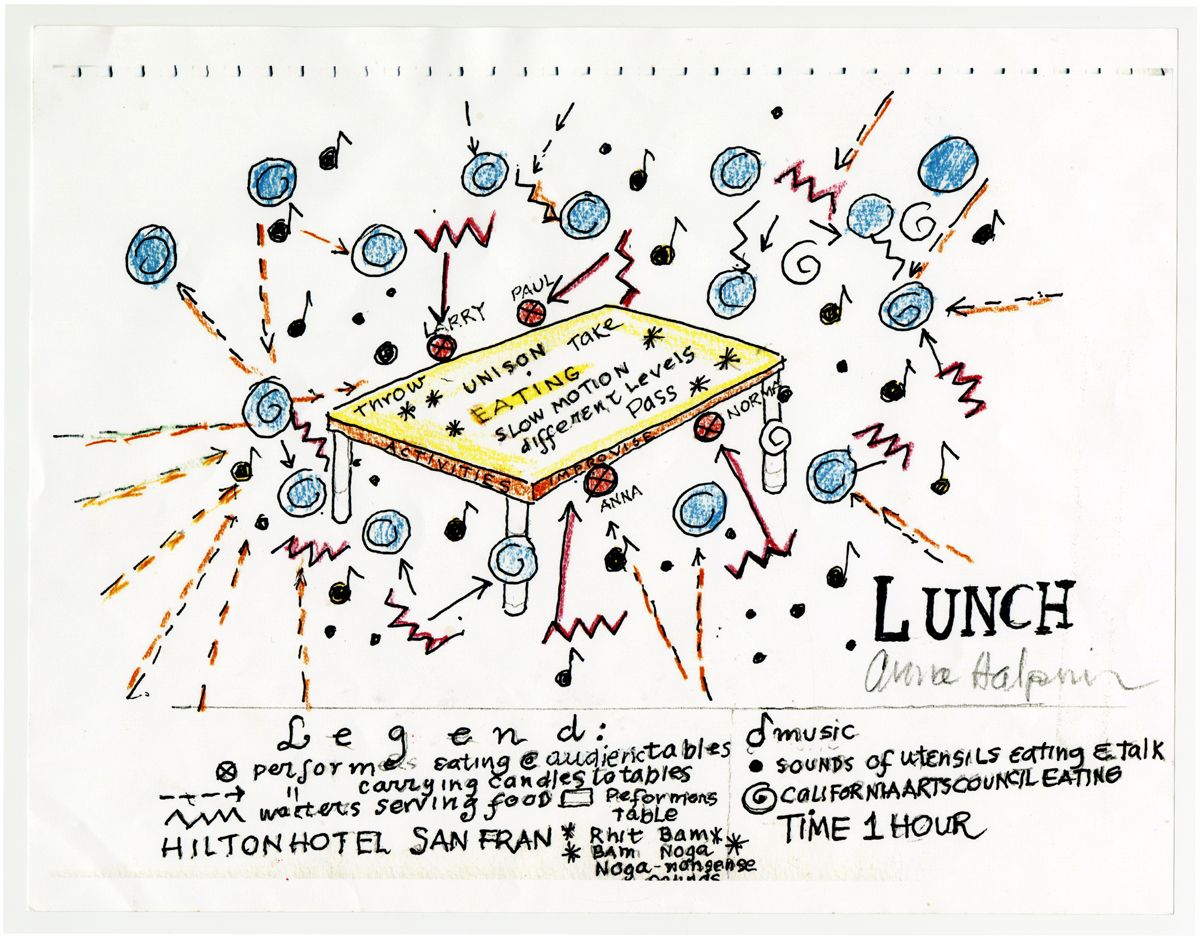 Lawrence Halprin, illustrator, 'Lunch, Score for a Dance by Anna Halprin,' 1968.