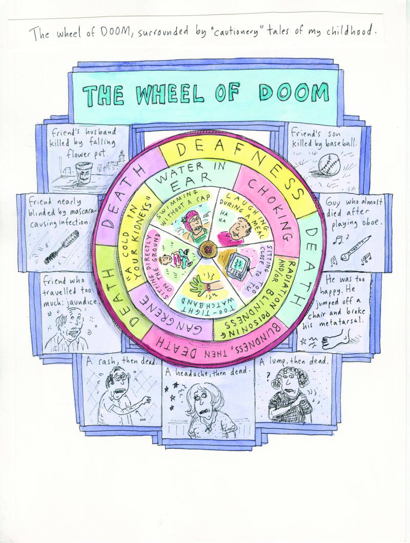 'Wheel of Doom' is one of the illustrations for the 2014 visual memoir by Roz Chast about her aging parents, 'Can't We Talk About Something More Pleasant?'