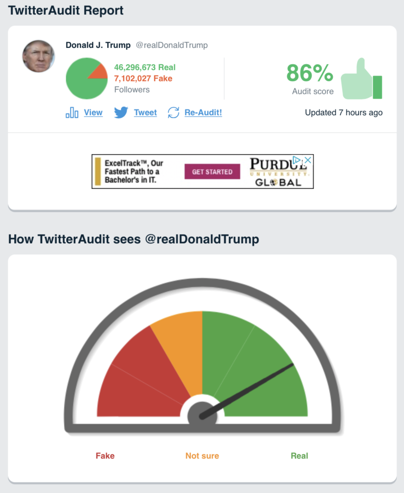 "No ""gotcha"" for this audit of President Donald Trump's Twitter followers on July 12, 2018."