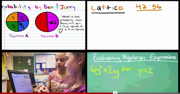 Move Over, Sal Khan: Sixth-Graders Create Their Own Math Videos!