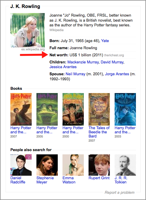 Knowledge graph information on Rowling