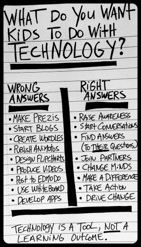 Good Read: Technology Is a Tool, Not a Learning Outcome