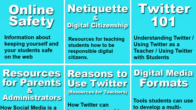 Twitter Guide For Teachers: Ideas, Resources and More