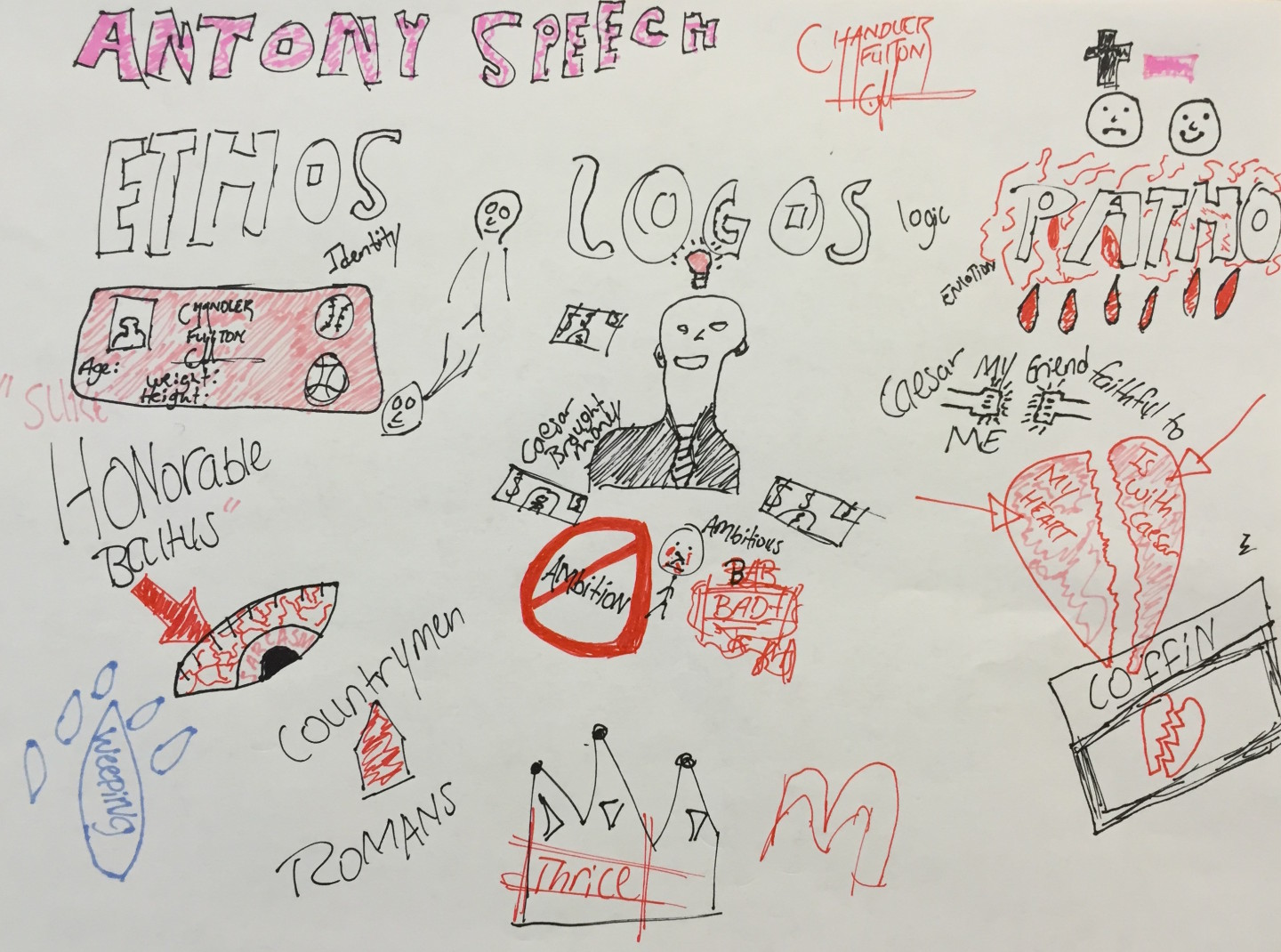 A ninth-grader's doodle of a discussion about Mark Antony's rhetorical strategies in Act 3 of 'Julius Caesar.'(Courtesy of Shelley Paul)