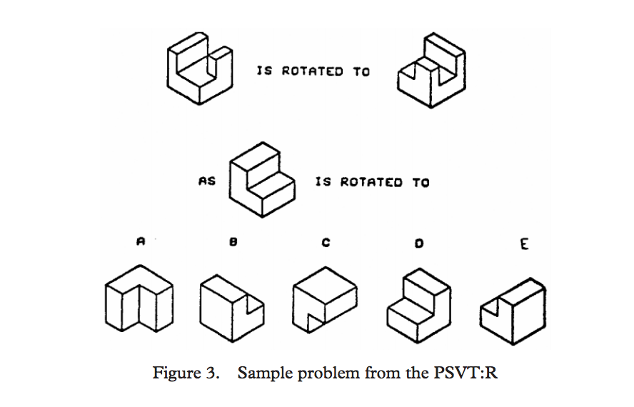"From ""Educational Research in Developing 3-D Spatial Skills for Engineering Students"" by Sheryl A. Sorby."