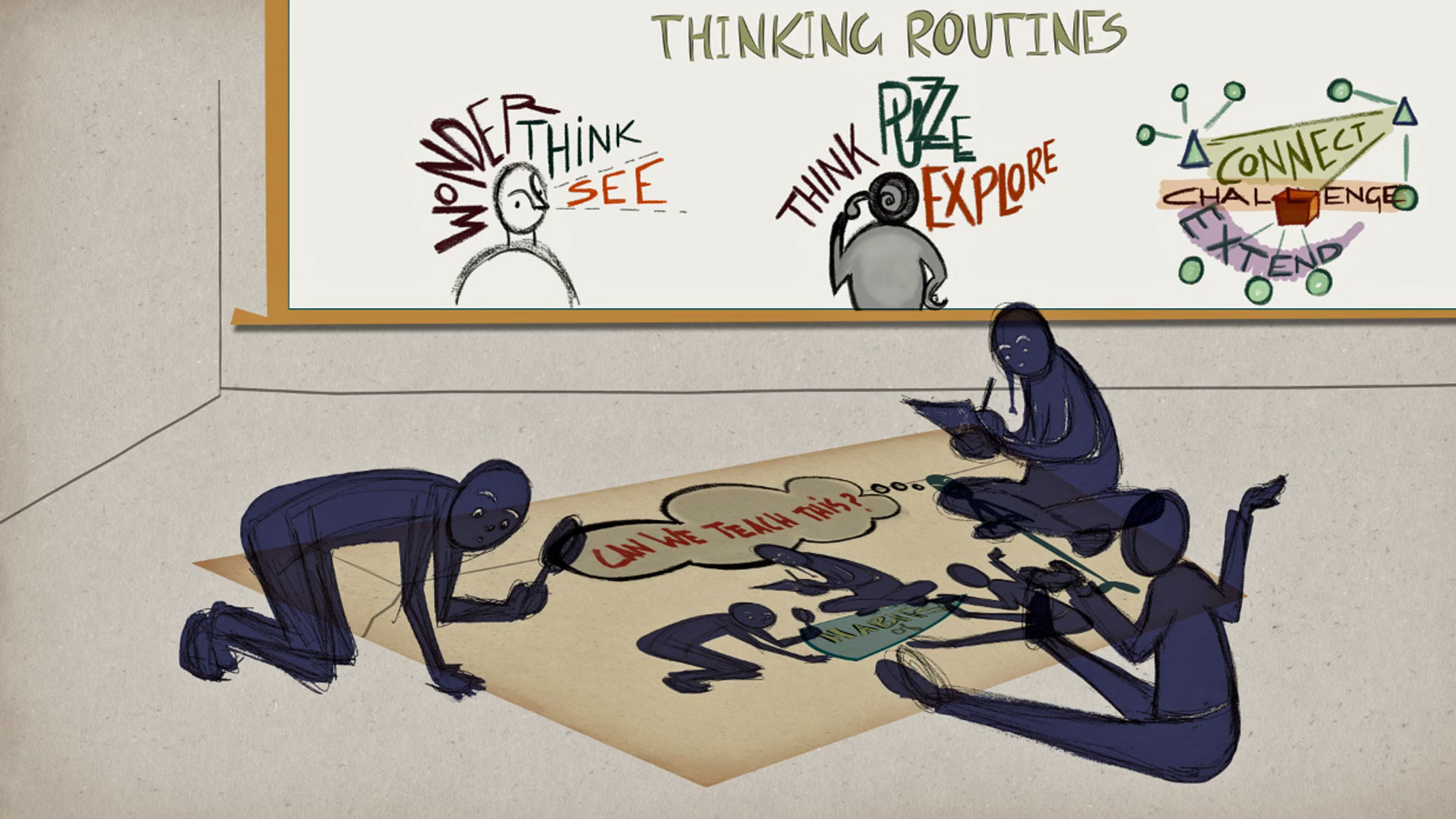 When Kids Have Structure for Thinking, Better Learning Emerges