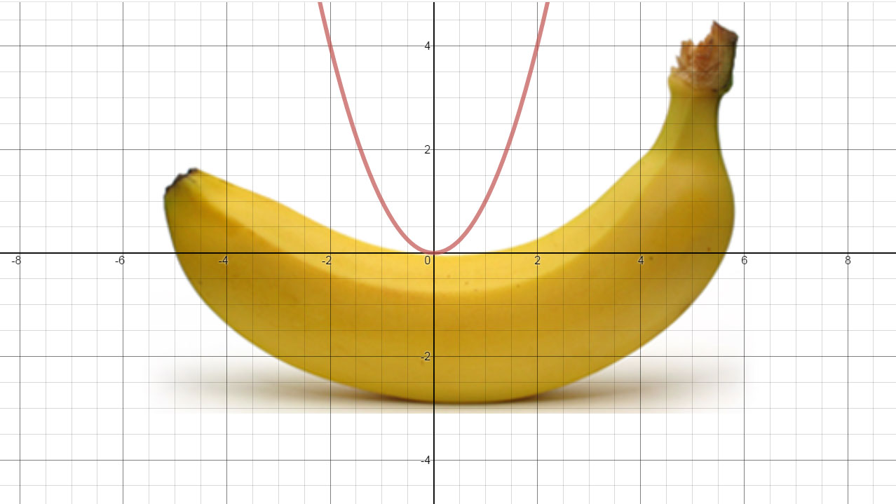 Could This Digital Math Tool Change Instruction For the Better?   KQED
