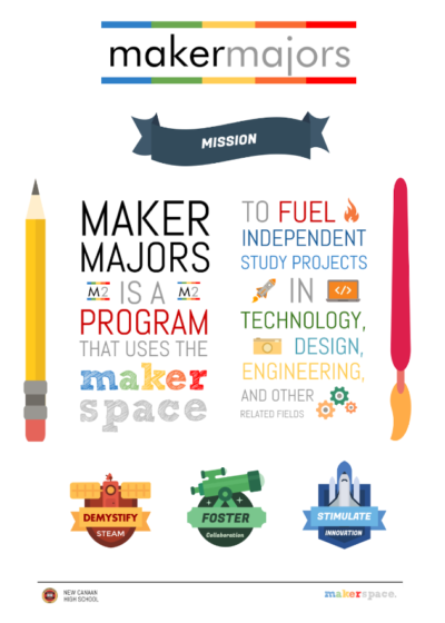 "Materials Miles put together to promote the ""Maker Major"" he helped design."