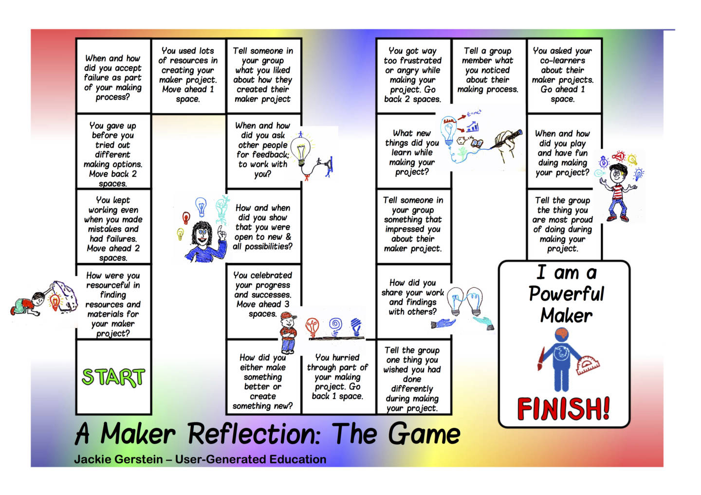 A reflection board game designed to solidify learning after a maker activity.