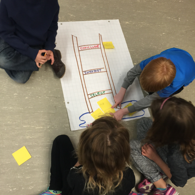 Students in Jummi Kim's grade 1 class are making their thinking explicit using the Ladder of Inference. They are tracking where a conclusion of theirs comes from. Using post-its allows students to move parts of their thinking around as they gain clarity.