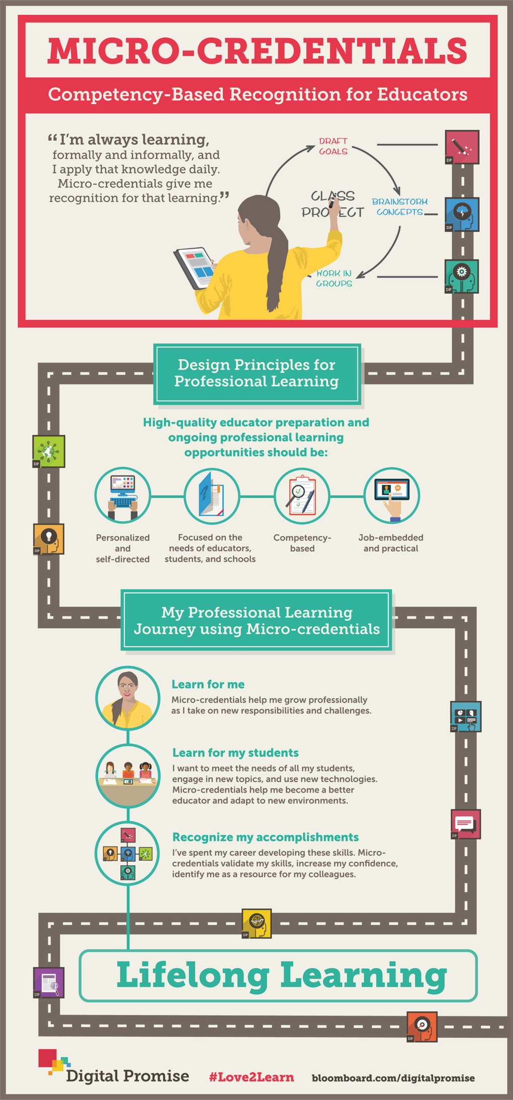 Digital Promise designers created an infographic to explain the benefits they see in micro-credentials.