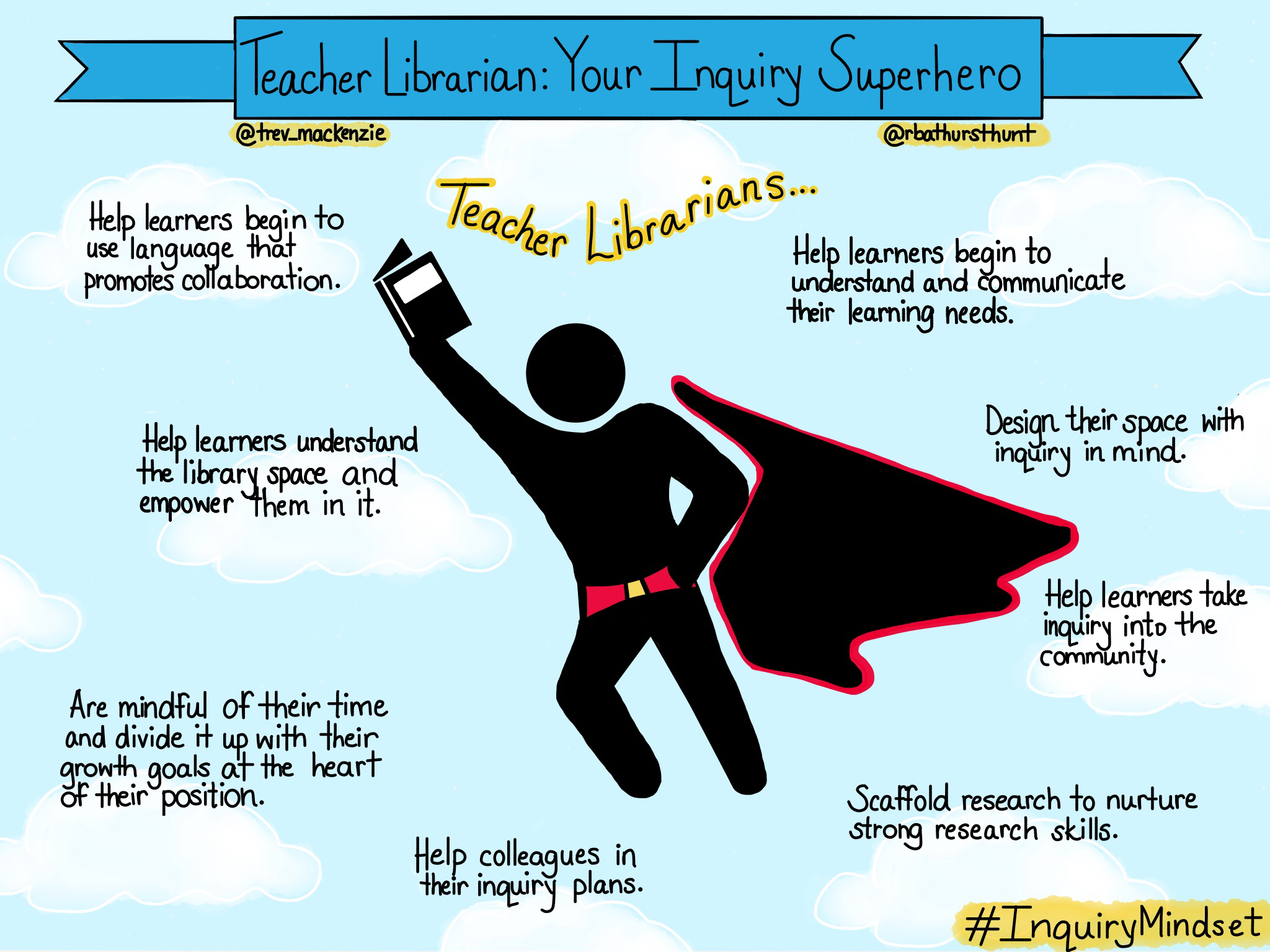 How Your Teacher-Librarian Can Be An Ally When Teaching With Inquiry